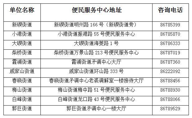 流动人口积分_海宁新居民2021年流动人口子女积分入学政策看这里!