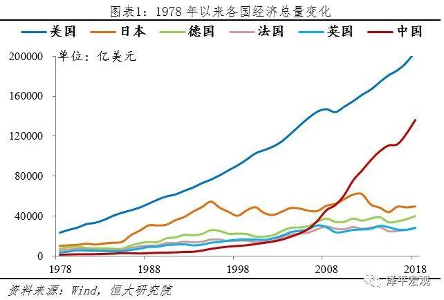 我国经济总量约占世界_我国抑郁症占世界图(3)