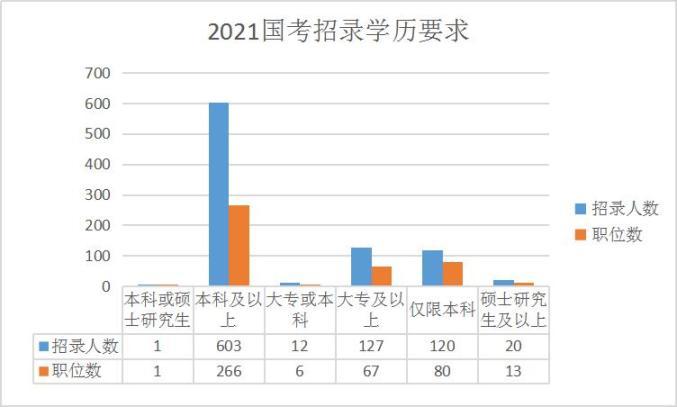 人口基础工作的重要性_人口普查