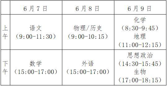 河北新高考怎么考?哈尔滨计算机学校最新最全权威解读来了