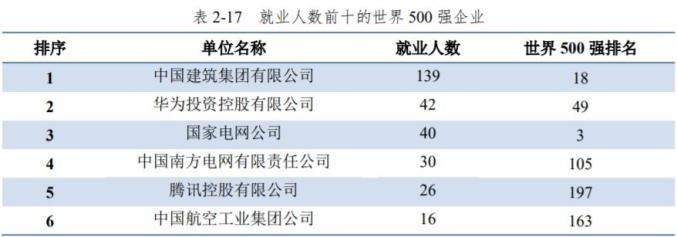 数据|2020,中国名校的毕