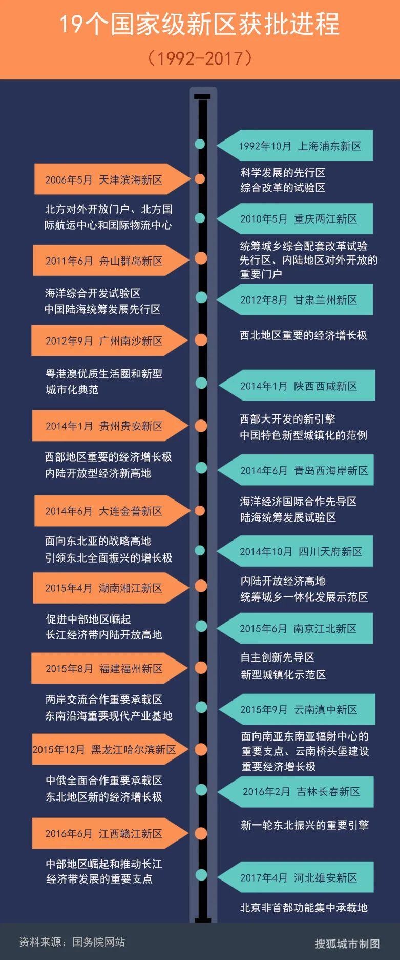 """浦东新区2020年gdp_中国经济站稳2020丨浦东30年沧桑巨变,成为全球企业""""引力场"""""""