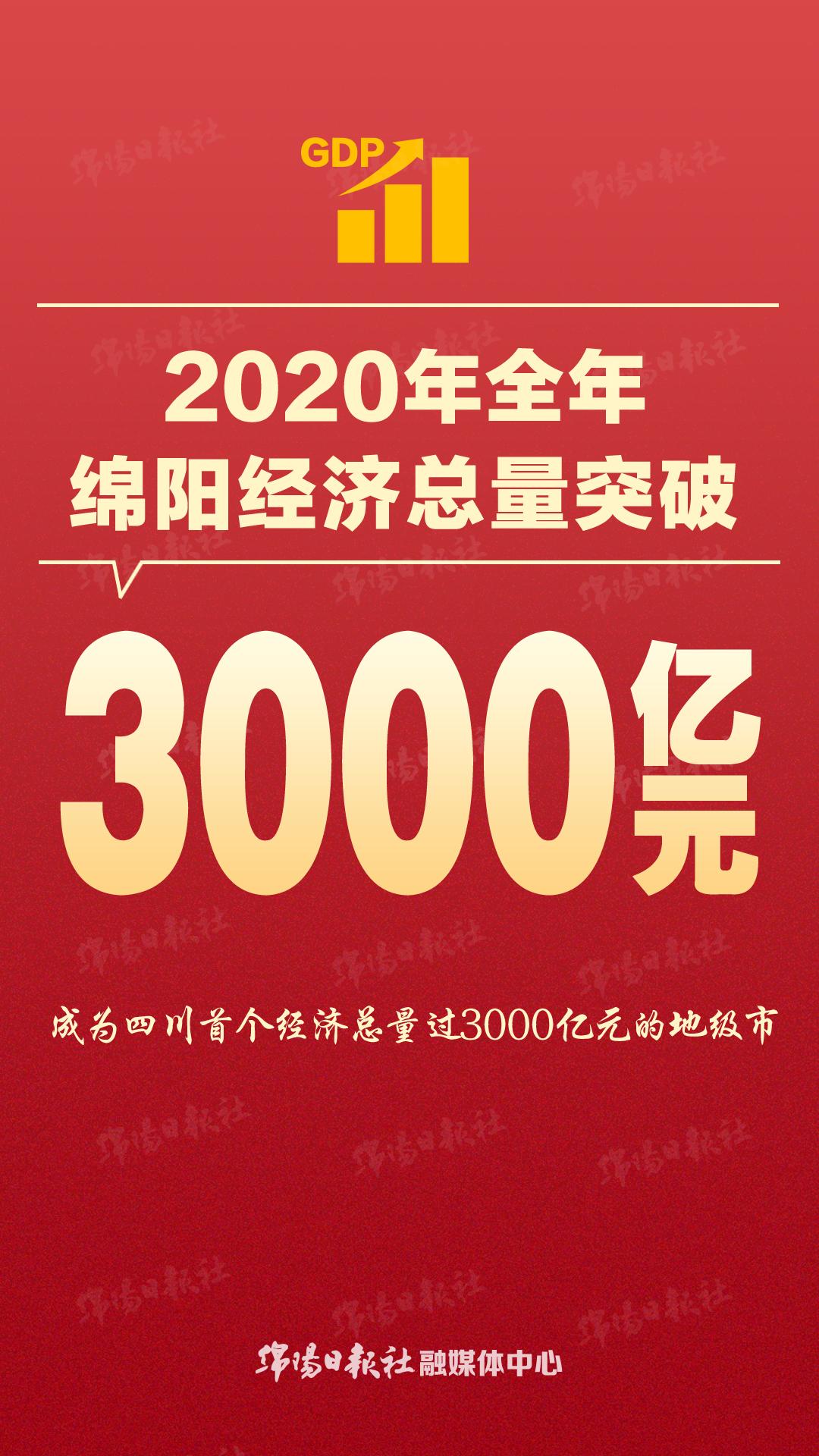 2020年绵阳gdp_2016-2020年绵阳市地区生产总值、产业结构及人均GDP统计