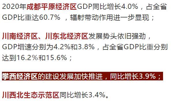 四川gdp2020乐山_来了 2020年四川21市州GDP公布,看看凉山排第几