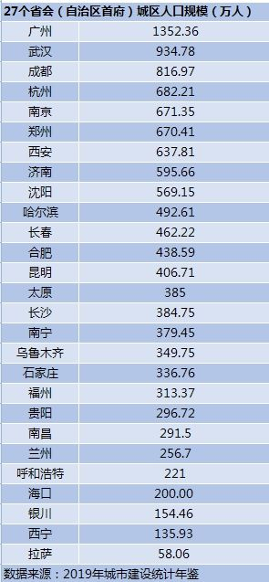 杭州城区人口_杭州市上城区2020年第七次人口普查主要数据公报