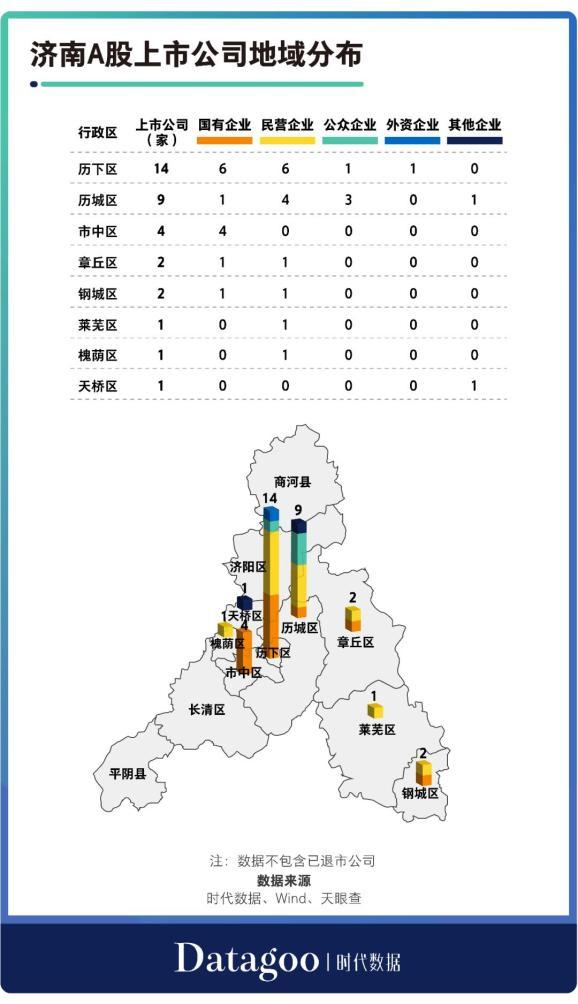在流域经济总量_黄河流域图