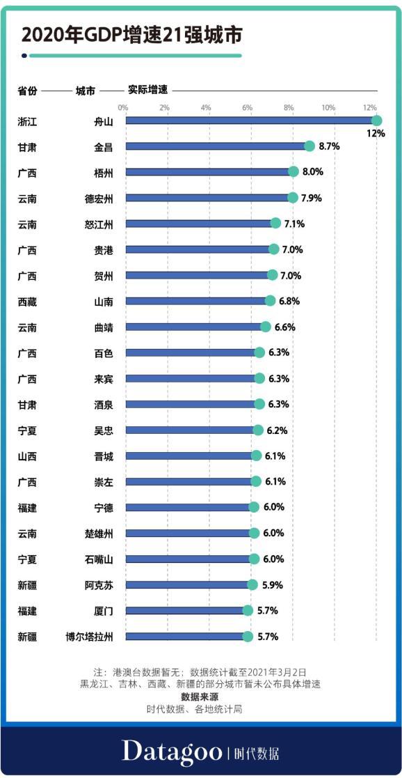 百强城市2020gdp_2020年中国GDP百强城市 山东11个,湖南 福建各5个