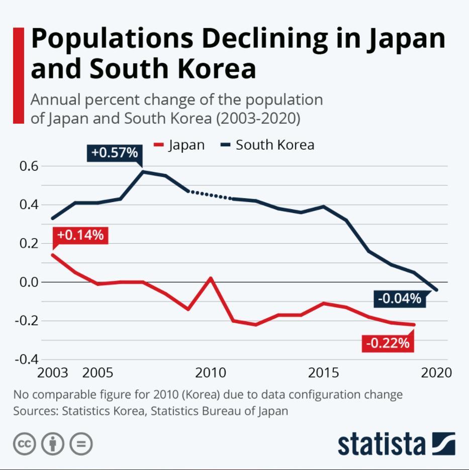 韓国 超過 死亡