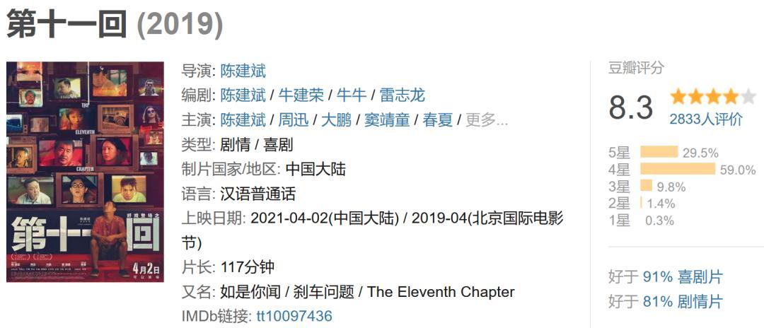 """2021清明档:家庭题材当道、""""派系""""资本抱团"""