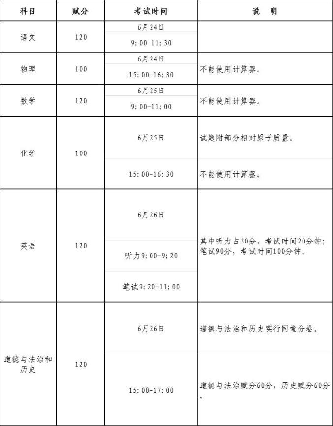 南宁公布中考招生方案!二广州外语艺术职业学院、三中录取最低总成绩为A等以上