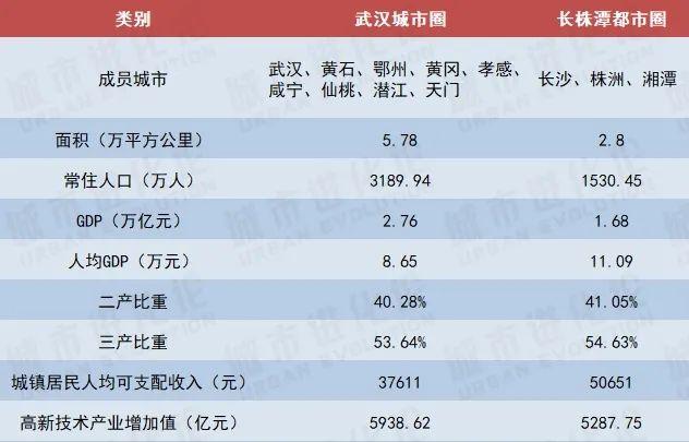 仙桃市2020经济总量_经济