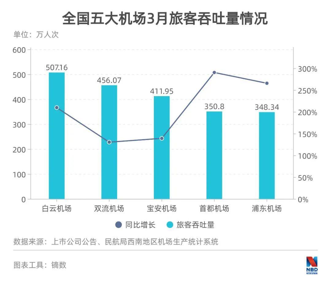 浙江第一季度gdp2021增量_浙江第一季度GDP盘点,台州增量超宁波,它增速第1让人惊叹