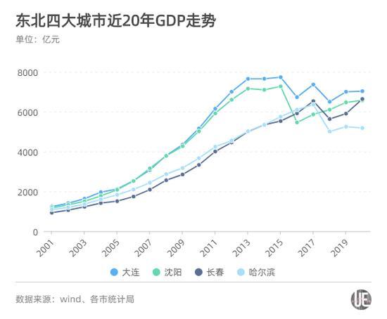十四五规划关于GDP_十四五 规划看点颇多,未来五年哪些行业成焦点