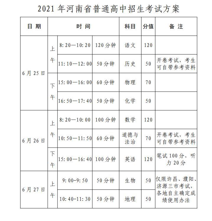 河南英語聽力考試采用光盤播放,各考點統一配備相關設備