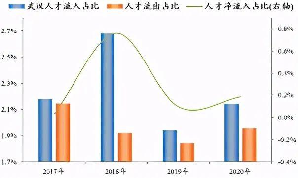 中国省份人口排名_2020年中国各省市人口数量变化排行榜:老龄化问题普遍存在
