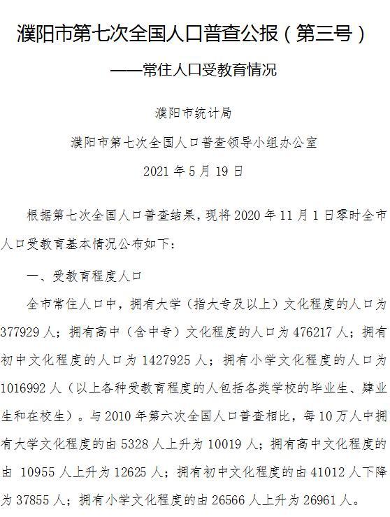 濮阳常住人口_常住人口3772088人!濮阳第七次人口普查结果公布