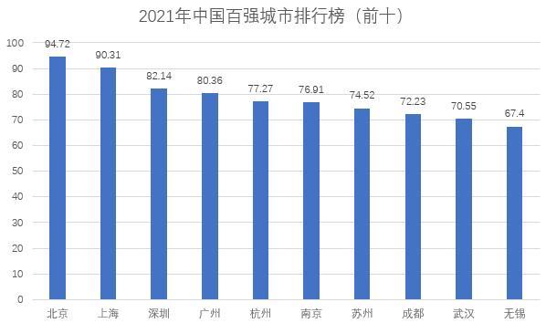 2021年中国gdp总量及其排名_中国gdp排名省份2021 2020gdp排名省份 3(3)