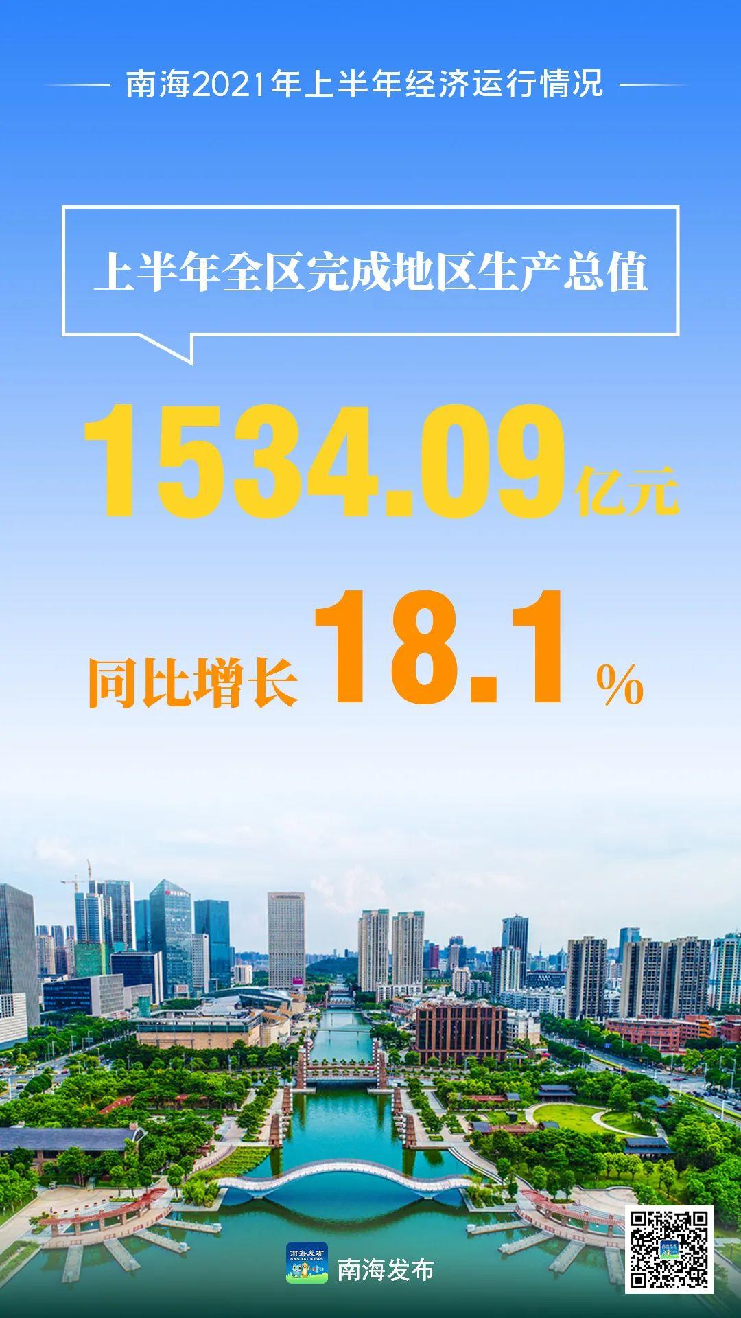 南海gdp_南海这个镇街GDP同比增长17%!视频直击三山片区重点项目→