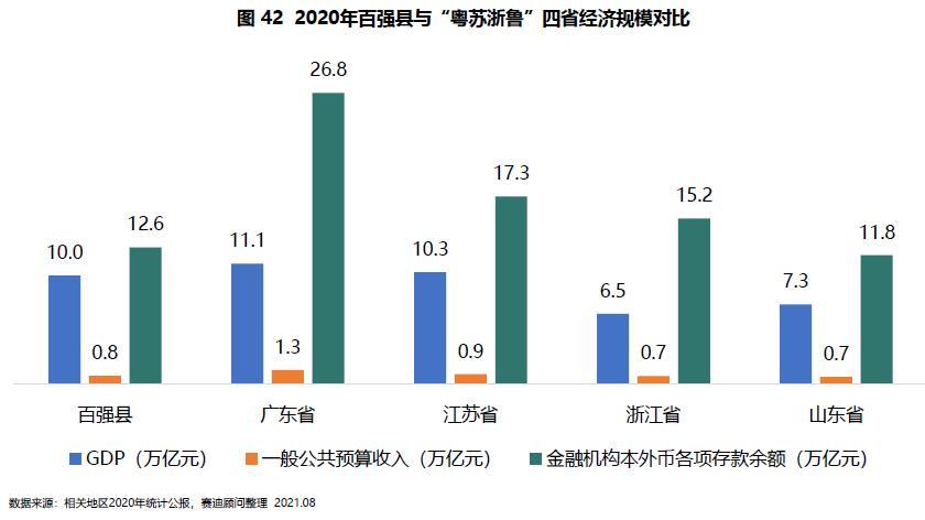 浙江2020人均gdp是多少_中国进入中高收入国家行列尴尬了谁