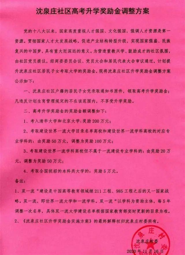 沈泉庄社区奖励金方案