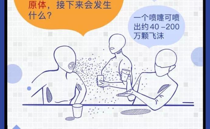 """空气中的病毒飞沫究竟有多""""毒"""""""