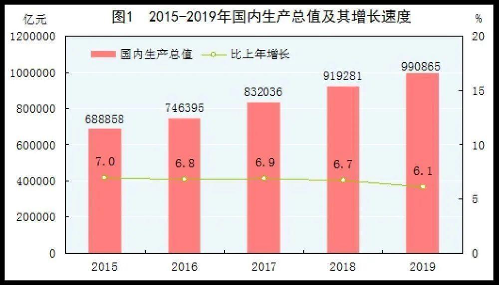 2019全国gdp_2019年上半年广东GDP领跑全国 近年来我国经济平稳增长