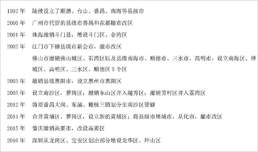 2000年广东省经济总量_广东省地图
