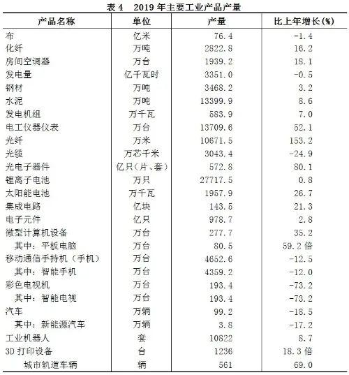 永康2019GDP多少_江西南昌与浙江宁波的2019年前三季度GDP来看,差距还有多少