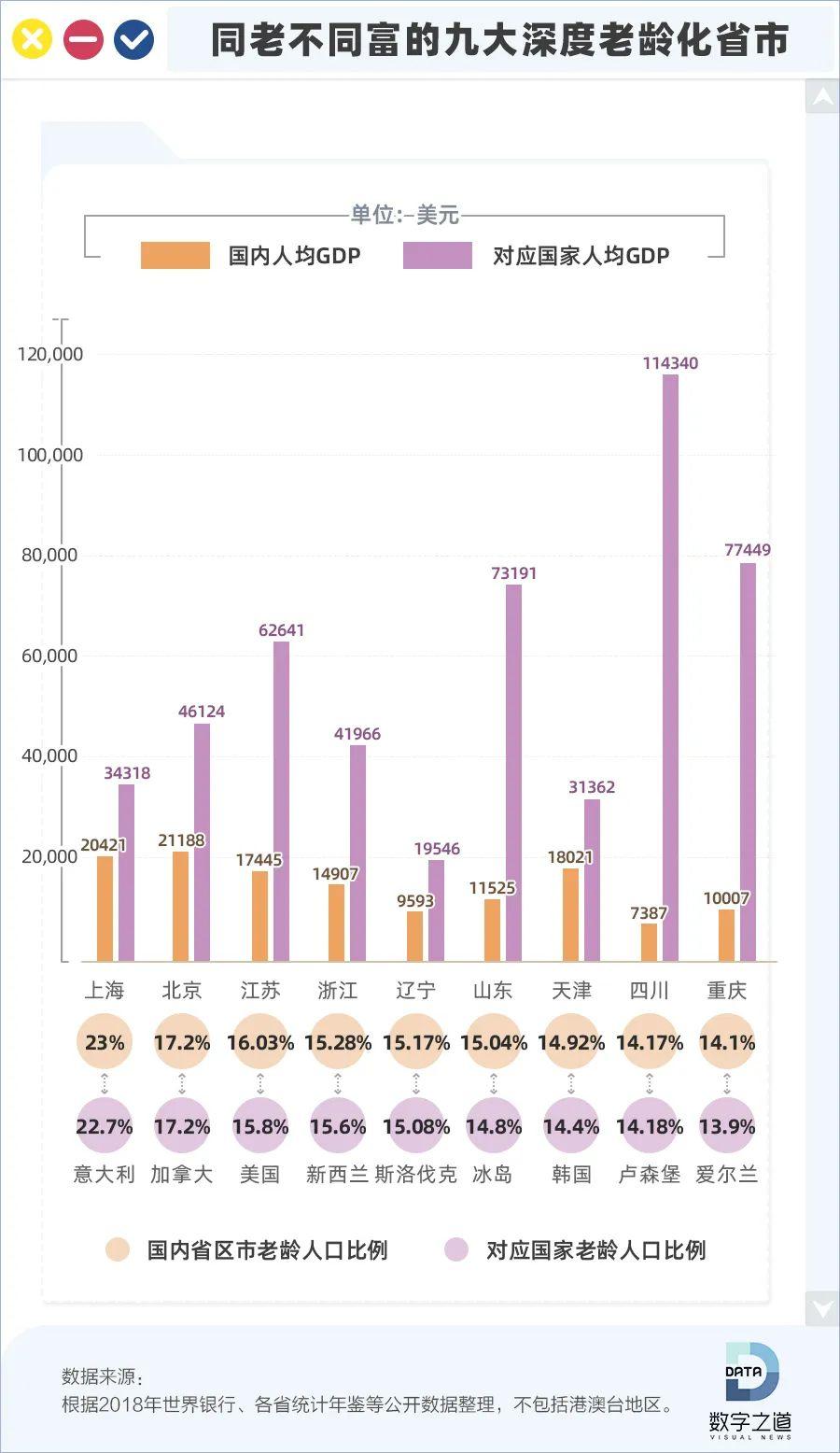 江苏和河南人均gdp对比_表情 数据观市 中国与日本 韩国 德国人均GDP对比 表情