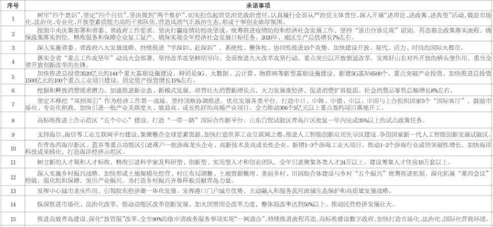 文莱gdp_收藏文莱2019年第一季度GDP下降0.5%