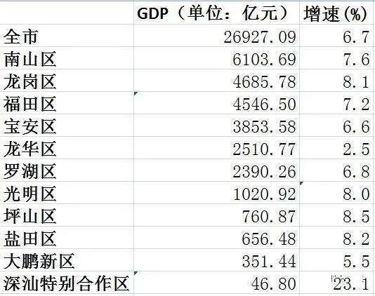 1978年的gdp_胡锦涛:从78年到07年国内生产总值年均增长9.8%