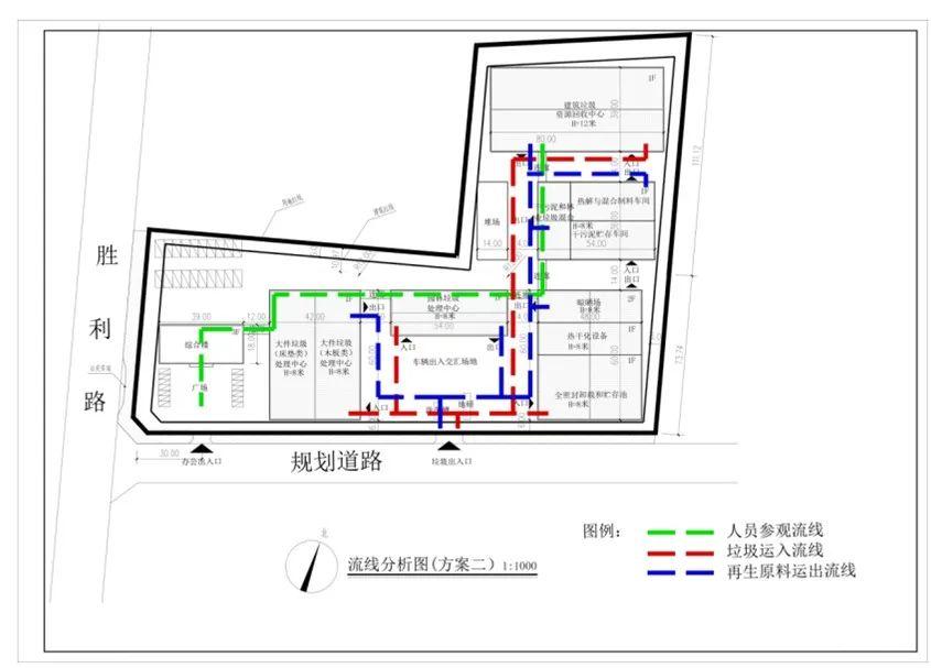 ▲金湾区再生资源中心设计图