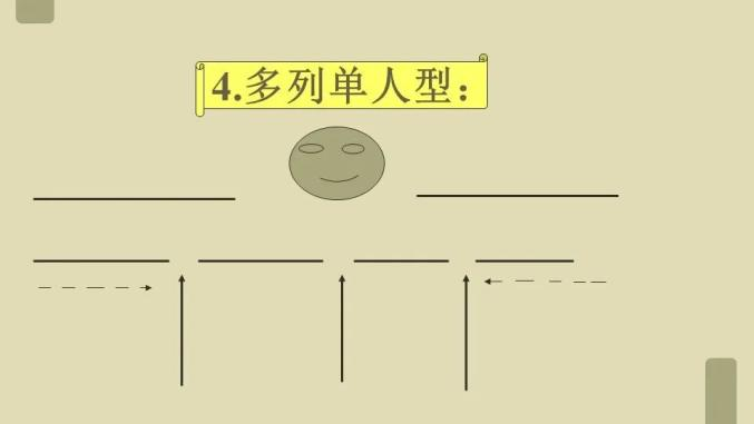 文旅云课堂】许萍-旅游景区服务与管理(一)