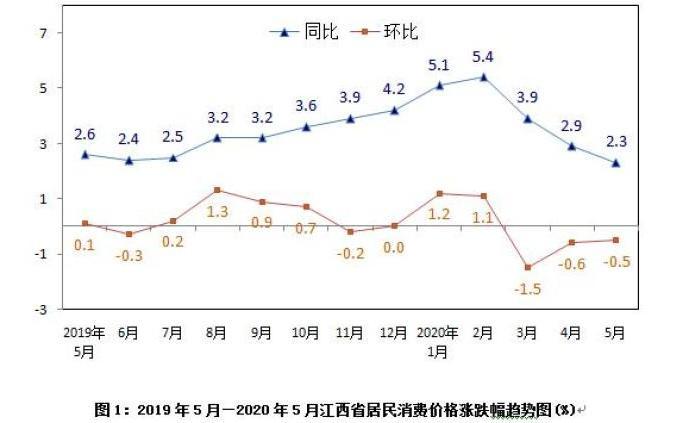 江西宜黄2020gdp_江西11地市2020年GDP公布 ,九江赣江不分上下