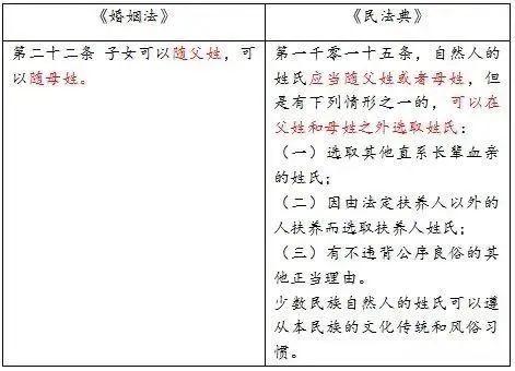 呵护未成年人成长,《民法典》这么说……(图11)
