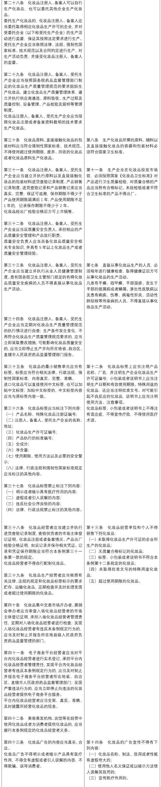 《化妆品监督管理条例》与《化妆品卫生监督条例》内容对比插图(2)