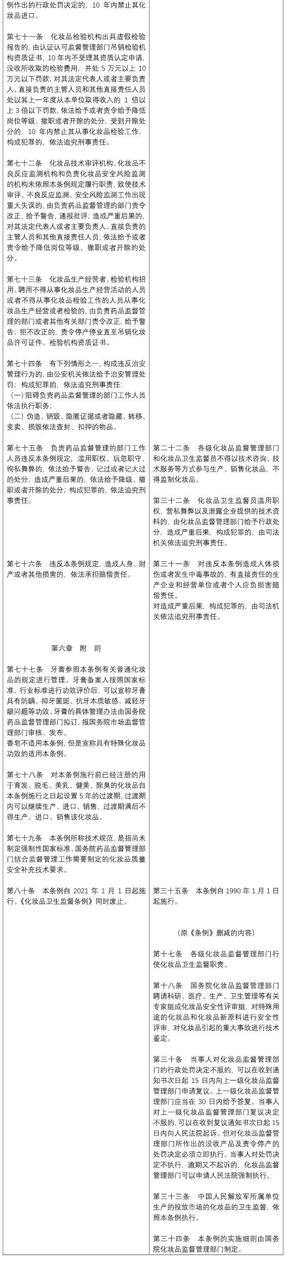 《化妆品监督管理条例》与《化妆品卫生监督条例》内容对比插图(6)