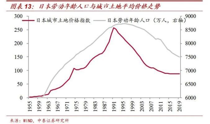 人口流入变化_河南流入流出人口