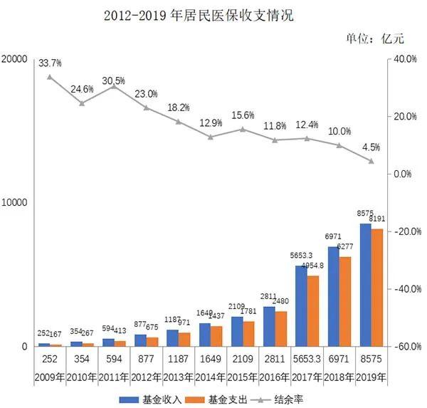人均财政水平_河南财政金融学院