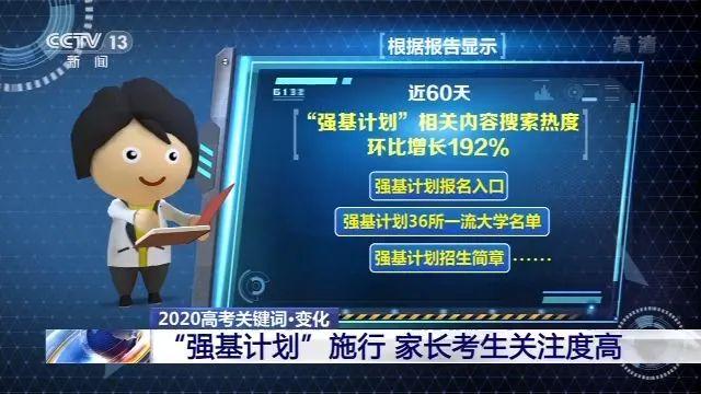 """火!今年10大""""热搜衡水学院专业""""!东大有这些!"""