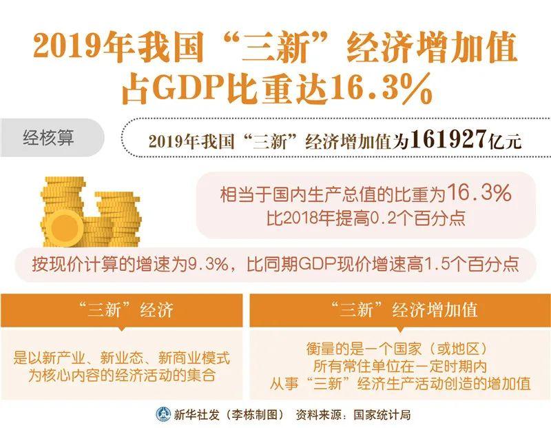 中国gdp图表_三季度增长4.9%中国经济走势图持续向好