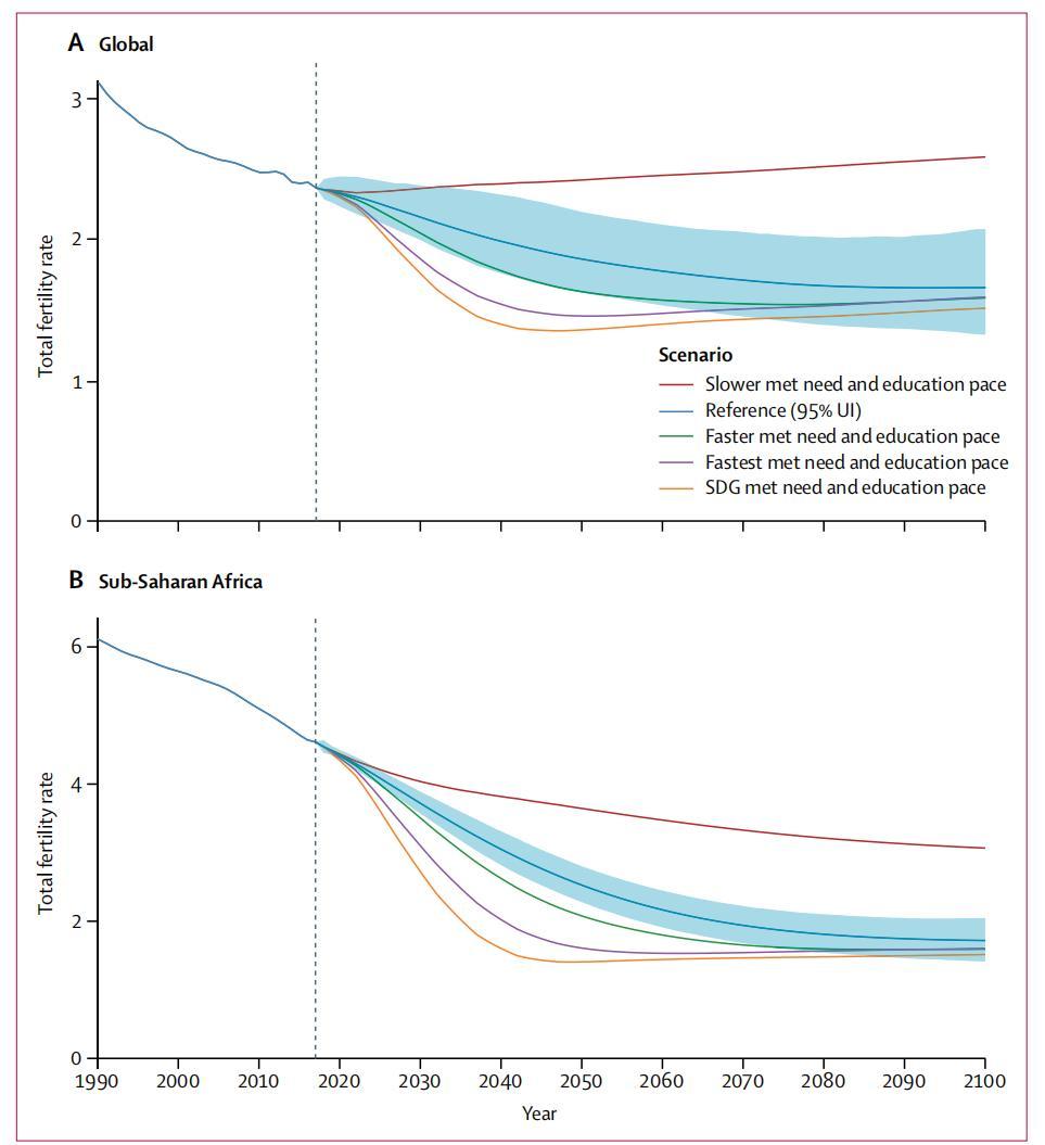地球人口将减少一半_人口普查