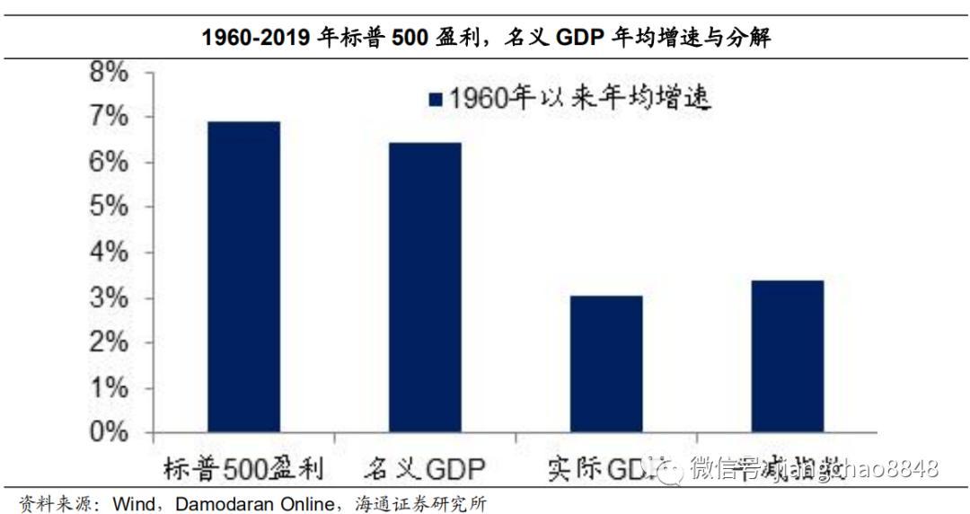 如何增加经济总量_德国经济总量世界排名