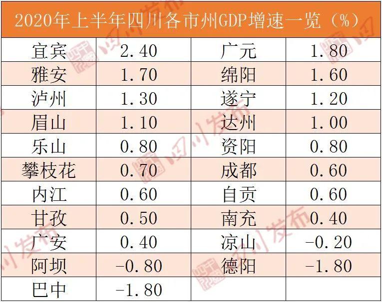 gdp增速的影响_中国gdp增速图