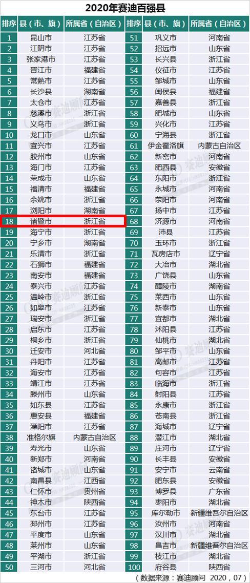 中国2019城市人均gdp排名_2019人均gdp市排名