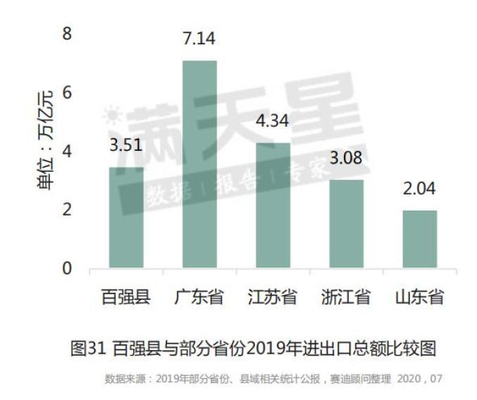 河南各县2020经济GDP_河南30个区县2020年经济财政债务大盘点 临颍县整体表现较好