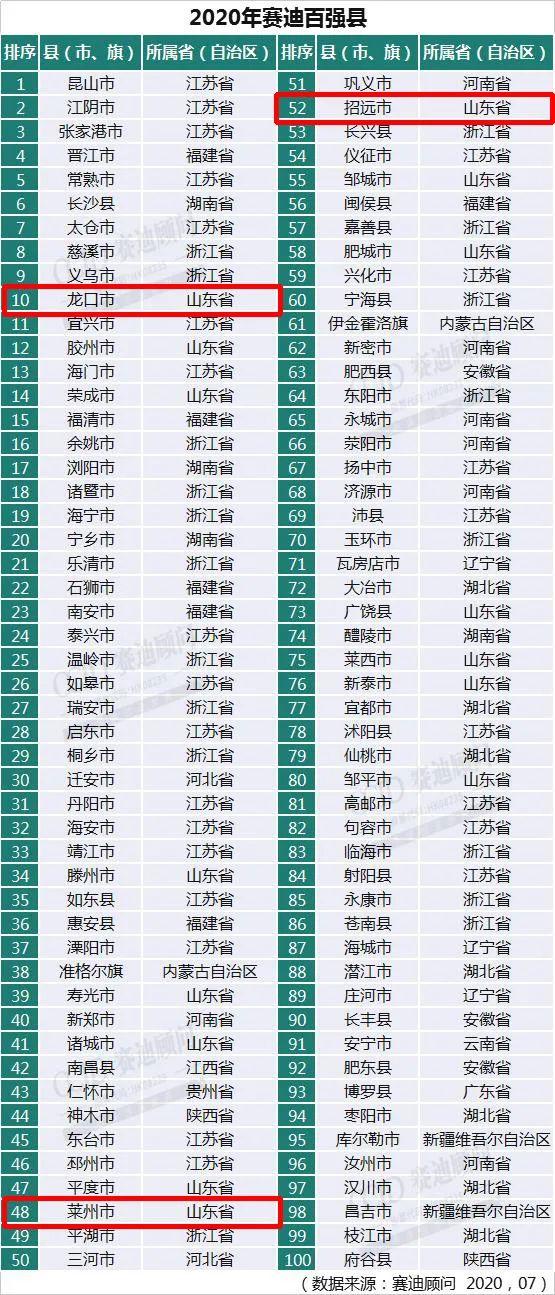 左拨镇gdp_全省专业镇GDP破1.2万亿