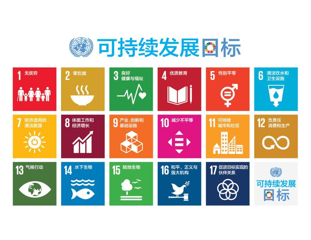 中国赤贫人口_世行 疫情或致新增1.5亿赤贫人口 经济恢复需10年时间