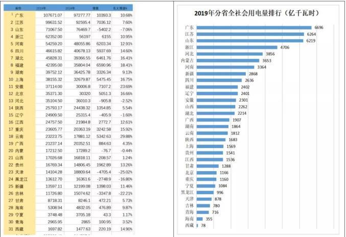 2019年全国经济总量浙江第几_浙江经济生活频道图片