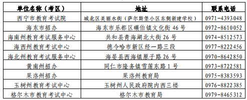 青海省2020年下半年高等广州交通职业技术学院教育自学考试报名报考简章